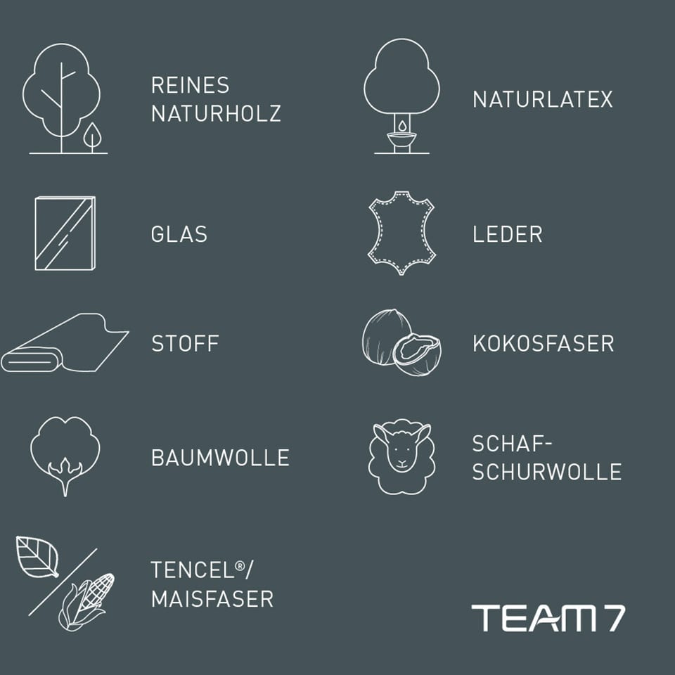 Team materialien  web